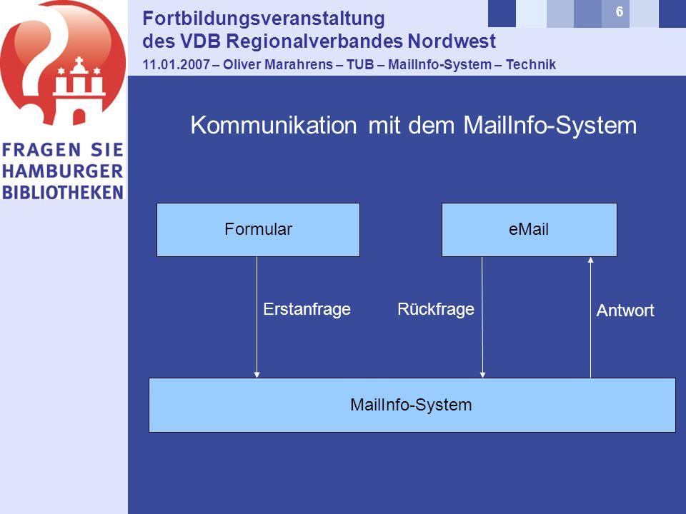 6 FormulareMail MailInfo-System ErstanfrageRückfrage Antwort Fortbildungsveranstaltung des VDB Regionalverbandes Nordwest 11.01.2007 – Oliver Marahrens – TUB – MailInfo-System – Technik Kommunikation mit dem MailInfo-System