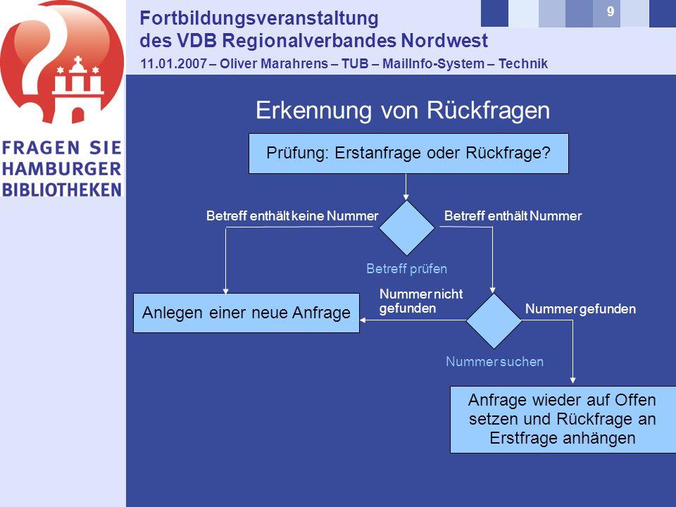 9 Fortbildungsveranstaltung des VDB Regionalverbandes Nordwest 11.01.2007 – Oliver Marahrens – TUB – MailInfo-System – Technik Erkennung von Rückfragen Prüfung: Erstanfrage oder Rückfrage.