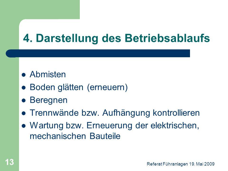 Referat Führanlagen 19. Mai 2009 13 4. Darstellung des Betriebsablaufs Abmisten Boden glätten (erneuern) Beregnen Trennwände bzw. Aufhängung kontrolli