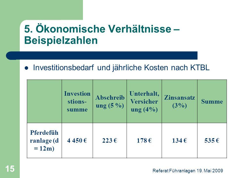 Referat Führanlagen 19. Mai 2009 15 5. Ökonomische Verhältnisse – Beispielzahlen Investitionsbedarf und jährliche Kosten nach KTBL Investion stions- s
