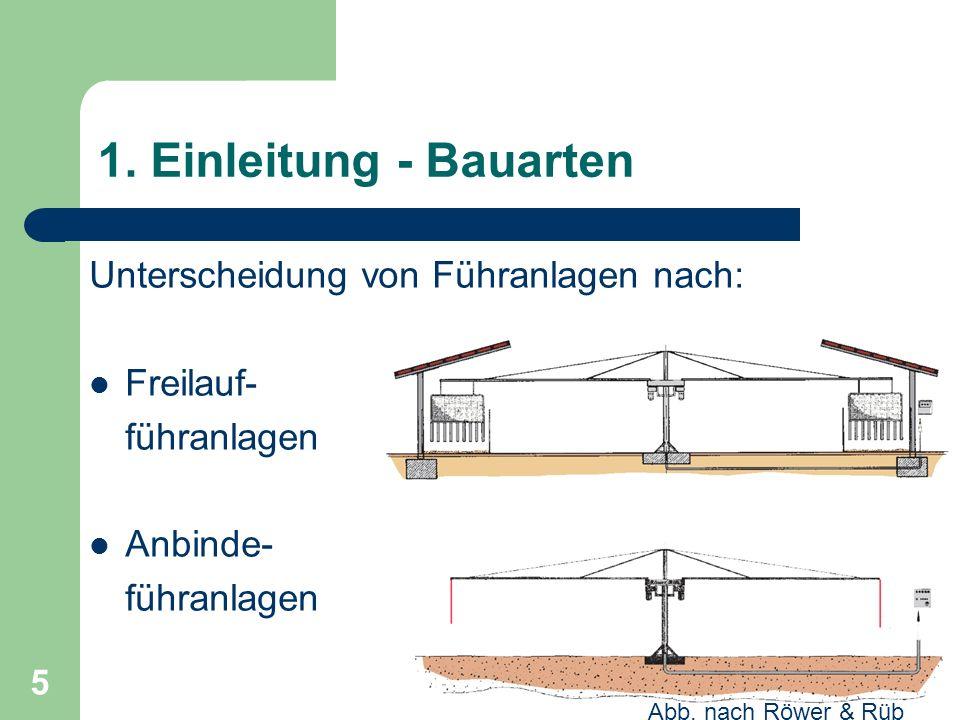 Referat Führanlagen 19. Mai 2009 5 1. Einleitung - Bauarten Unterscheidung von Führanlagen nach: Freilauf- führanlagen Anbinde- führanlagen Abb. nach