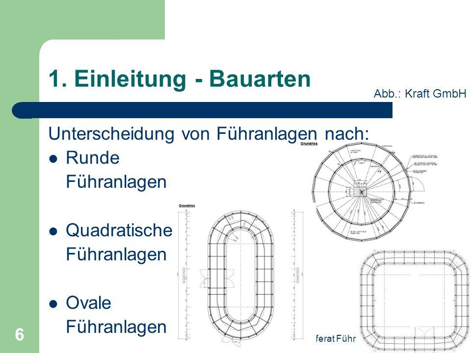 Referat Führanlagen 19. Mai 2009 6 1. Einleitung - Bauarten Unterscheidung von Führanlagen nach: Runde Führanlagen Quadratische Führanlagen Ovale Führ
