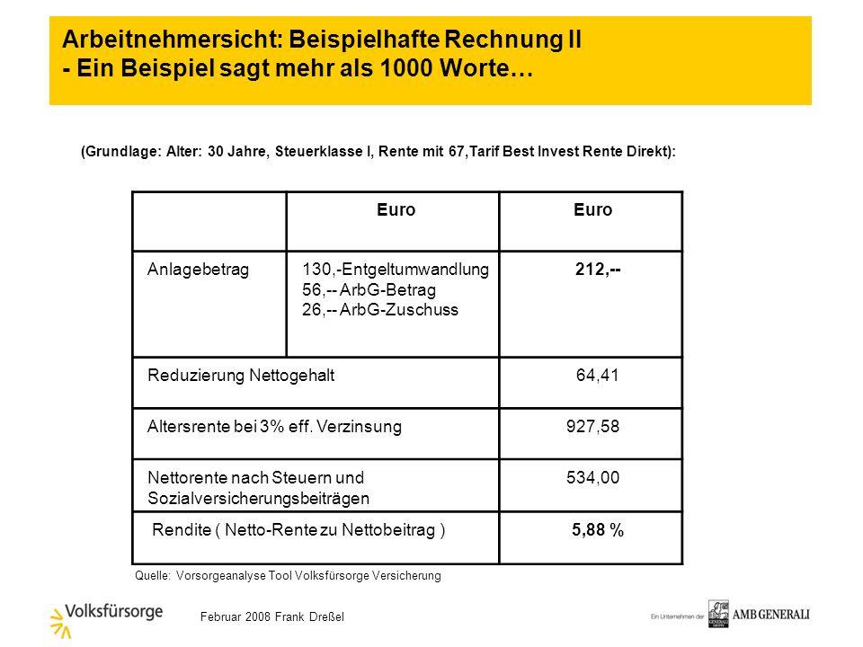 Februar 2008 Frank Dreßel (Grundlage: Alter: 30 Jahre, Steuerklasse I, Rente mit 67,Tarif Best Invest Rente Direkt): Euro Anlagebetrag100,--Entgeltumw