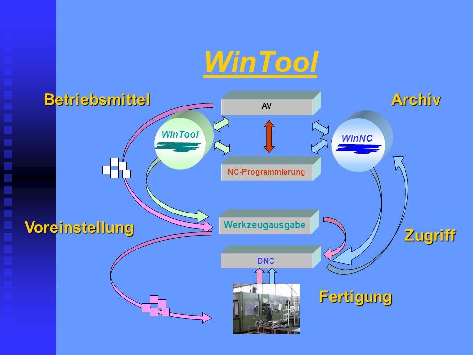 WinTool umfassend und einfach umfassend und einfach n Kataloge n Archiv n Werkzeugblatt n Rüstliste n Lagerkontrolle n Integration