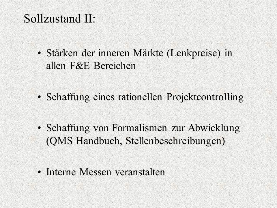Sollzustand II: Stärken der inneren Märkte (Lenkpreise) in allen F&E Bereichen Schaffung eines rationellen Projektcontrolling Schaffung von Formalisme