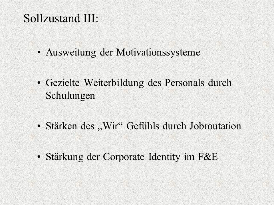 Sollzustand III: Ausweitung der Motivationssysteme Gezielte Weiterbildung des Personals durch Schulungen Stärken des Wir Gefühls durch Jobroutation St