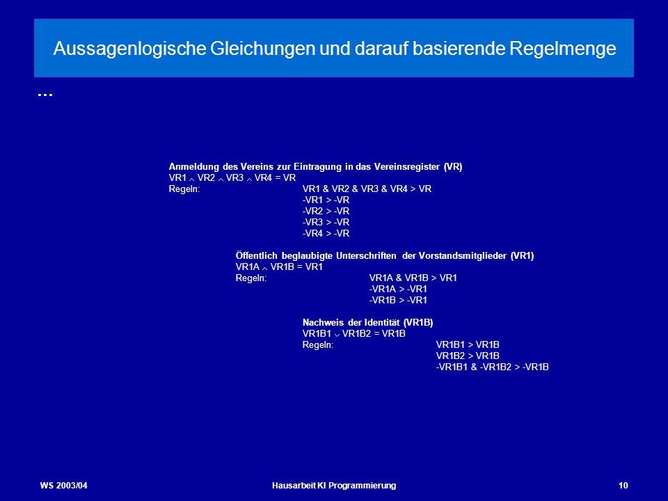 WS 2003/04Hausarbeit KI Programmierung10 Aussagenlogische Gleichungen und darauf basierende Regelmenge Anmeldung des Vereins zur Eintragung in das Ver
