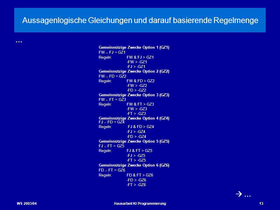 WS 2003/04Hausarbeit KI Programmierung13 Aussagenlogische Gleichungen und darauf basierende Regelmenge Gemeinnützige Zwecke Option 1 (GZ1) FW FJ = GZ1