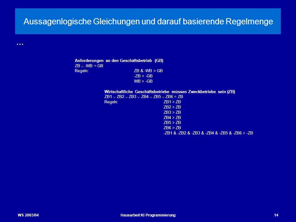 WS 2003/04Hausarbeit KI Programmierung14 Aussagenlogische Gleichungen und darauf basierende Regelmenge Anforderungen an den Geschäftsbetrieb (GB) ZB -