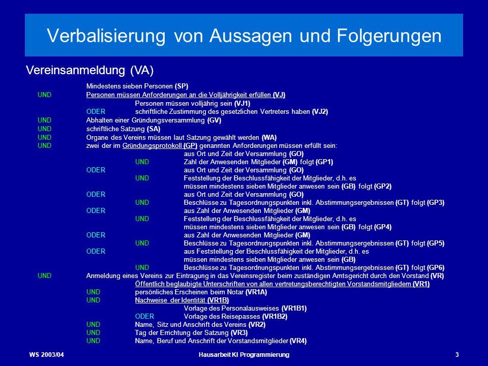 WS 2003/04Hausarbeit KI Programmierung3 Verbalisierung von Aussagen und Folgerungen Vereinsanmeldung (VA) Mindestens sieben Personen (SP) UNDPersonen