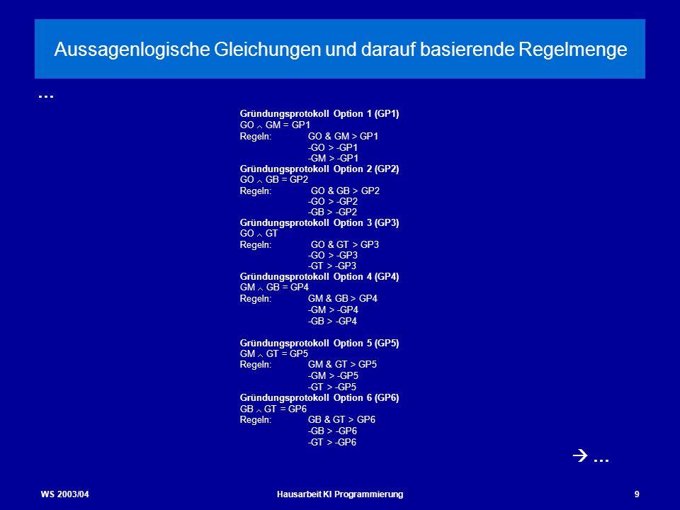 WS 2003/04Hausarbeit KI Programmierung9 Aussagenlogische Gleichungen und darauf basierende Regelmenge Gründungsprotokoll Option 1 (GP1) GO GM = GP1 Re