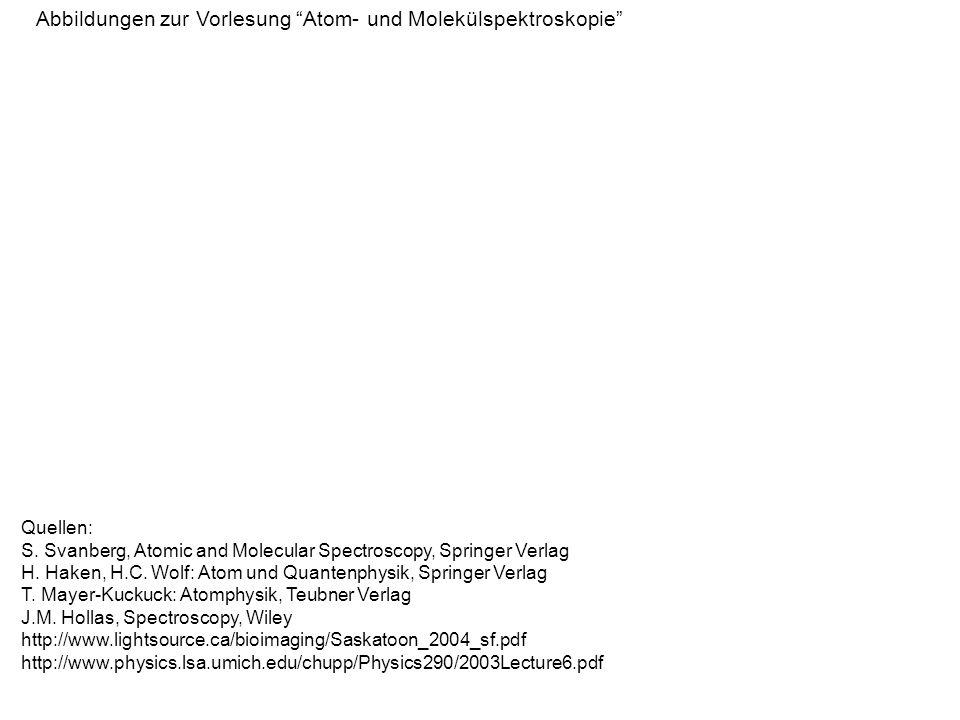 Quellen: S. Svanberg, Atomic and Molecular Spectroscopy, Springer Verlag H. Haken, H.C. Wolf: Atom und Quantenphysik, Springer Verlag T. Mayer-Kuckuck