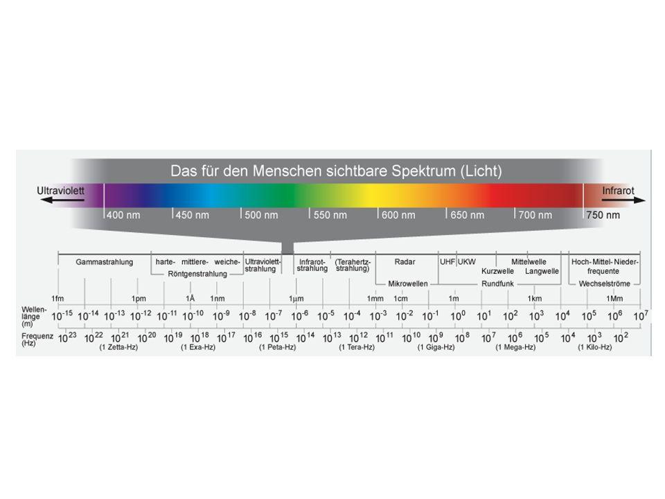 Abbe -Zahl Brechungsindex bei 5785,618Å