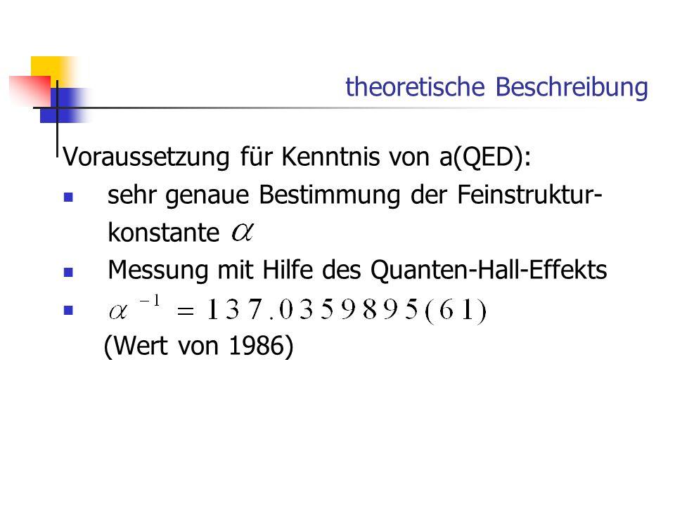 theoretische Beschreibung Voraussetzung für Kenntnis von a(QED): sehr genaue Bestimmung der Feinstruktur- konstante Messung mit Hilfe des Quanten-Hall