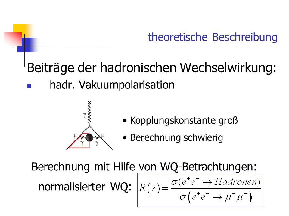 theoretische Beschreibung Beiträge der hadronischen Wechselwirkung: hadr. Vakuumpolarisation Kopplungskonstante groß Berechnung schwierig Berechnung m