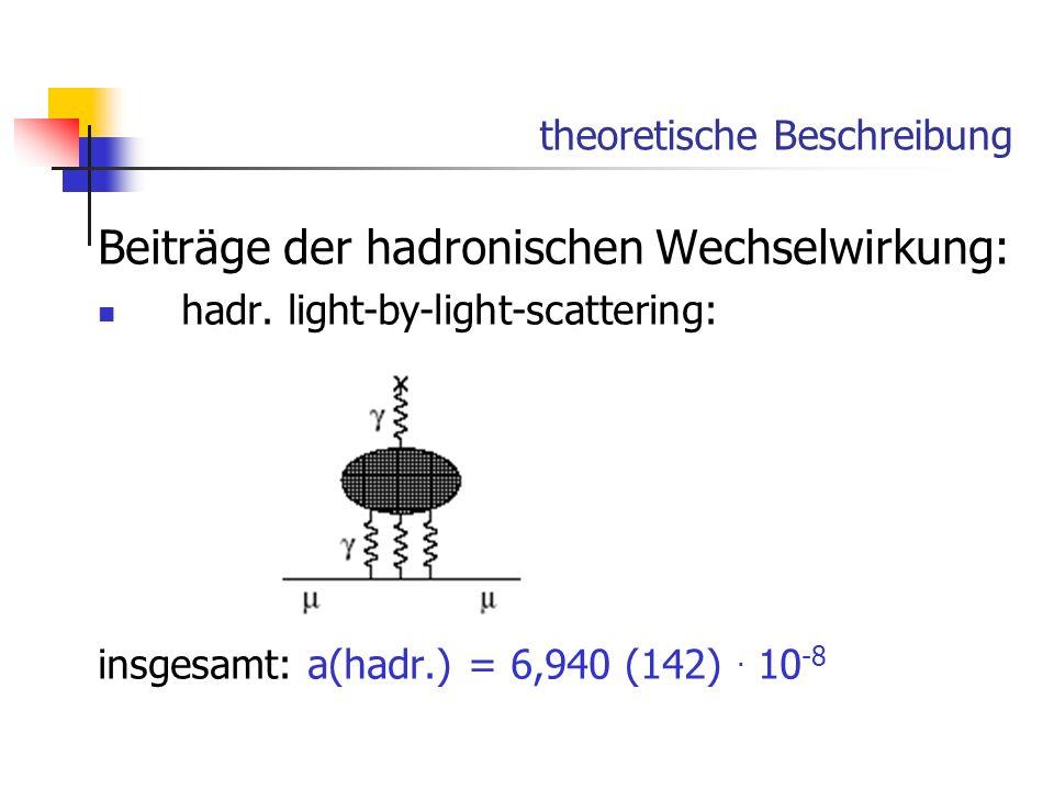 theoretische Beschreibung Beiträge der hadronischen Wechselwirkung: hadr. light-by-light-scattering: insgesamt: a(hadr.) = 6,940 (142). 10 -8