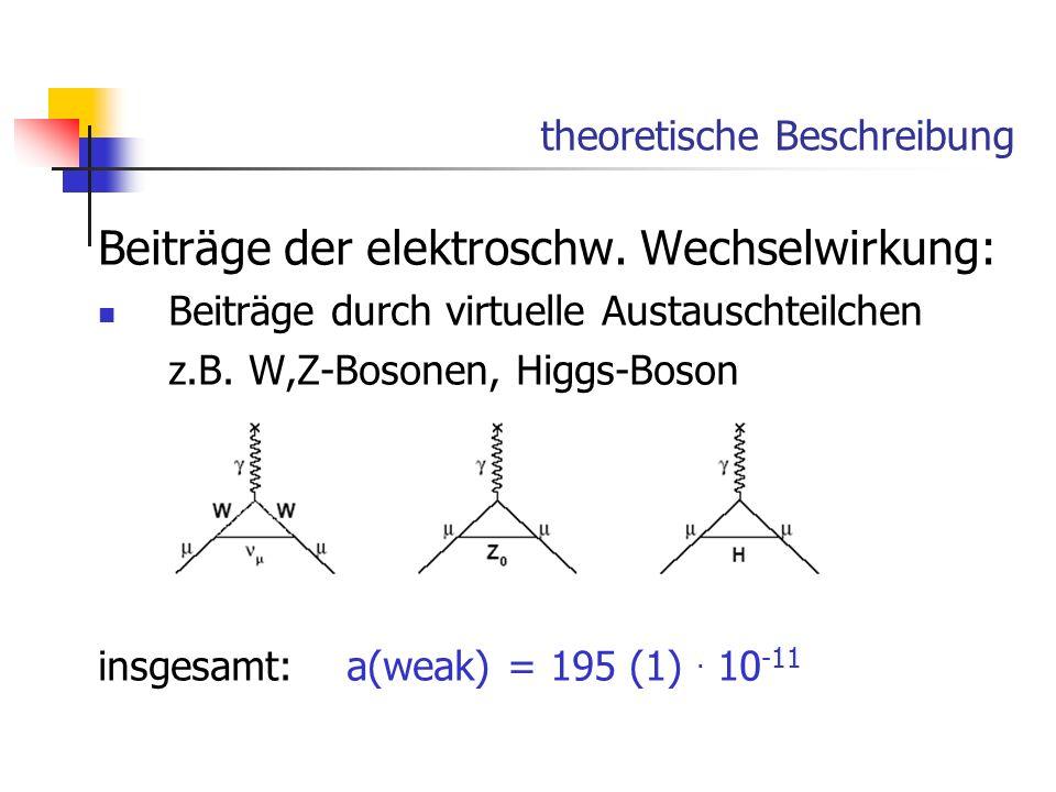 theoretische Beschreibung Beiträge der elektroschw. Wechselwirkung: Beiträge durch virtuelle Austauschteilchen z.B. W,Z-Bosonen, Higgs-Boson insgesamt