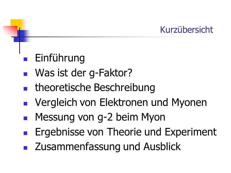 Kurzübersicht Einführung Was ist der g-Faktor? theoretische Beschreibung Vergleich von Elektronen und Myonen Messung von g-2 beim Myon Ergebnisse von