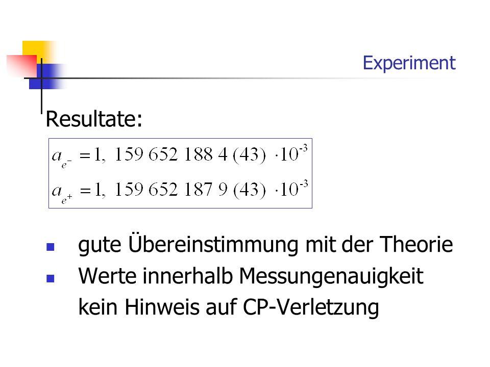 Resultate: gute Übereinstimmung mit der Theorie Werte innerhalb Messungenauigkeit kein Hinweis auf CP-Verletzung