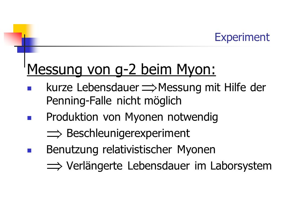 Experiment Messung von g-2 beim Myon: kurze Lebensdauer Messung mit Hilfe der Penning-Falle nicht möglich Produktion von Myonen notwendig Beschleunige