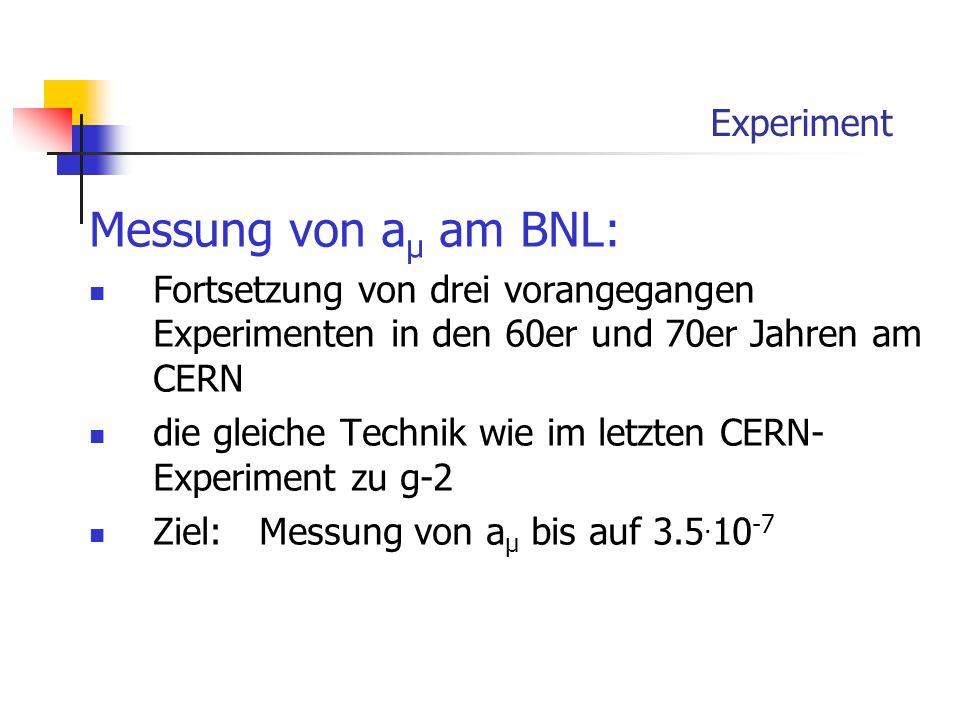 Experiment Messung von a µ am BNL: Fortsetzung von drei vorangegangen Experimenten in den 60er und 70er Jahren am CERN die gleiche Technik wie im letz
