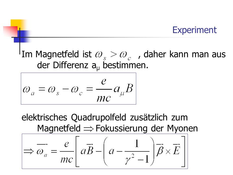 Experiment Im Magnetfeld ist, daher kann man aus der Differenz a µ bestimmen. elektrisches Quadrupolfeld zusätzlich zum Magnetfeld Fokussierung der My