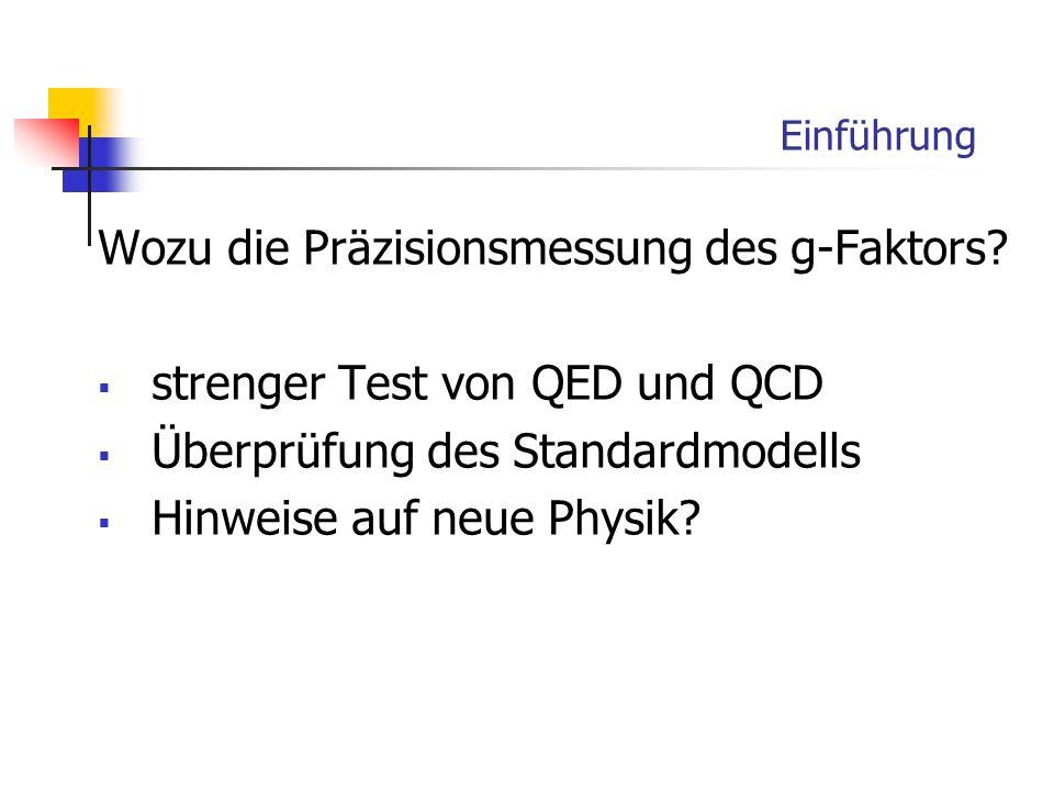 Einführung Wozu die Präzisionsmessung des g-Faktors? strenger Test von QED und QCD Überprüfung des Standardmodells Hinweise auf neue Physik?