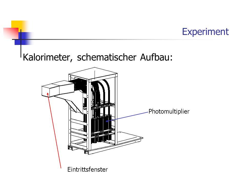 Experiment Kalorimeter, schematischer Aufbau: Eintrittsfenster Photomultiplier