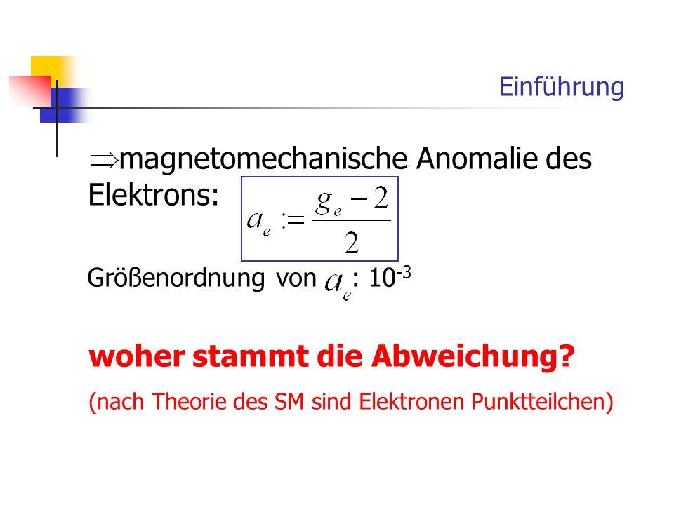 Einführung magnetomechanische Anomalie des Elektrons: Größenordnung von : 10 -3 woher stammt die Abweichung? (nach Theorie des SM sind Elektronen Punk