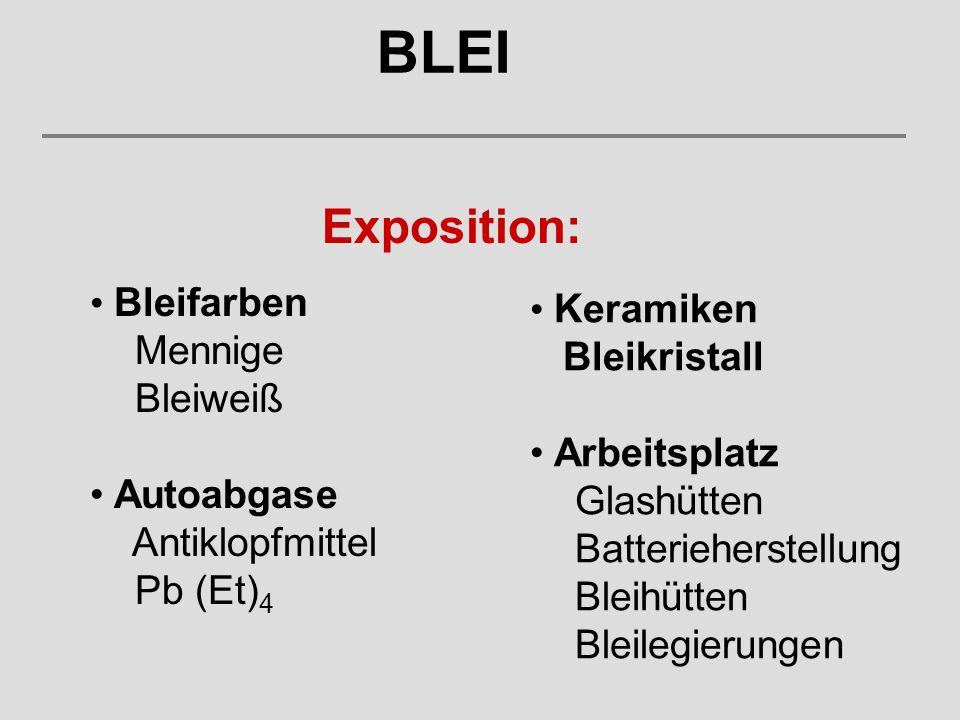Bleifarben Mennige Bleiweiß Autoabgase Antiklopfmittel Pb (Et) 4 Keramiken Bleikristall Arbeitsplatz Glashütten Batterieherstellung Bleihütten Bleilegierungen BLEI Exposition: