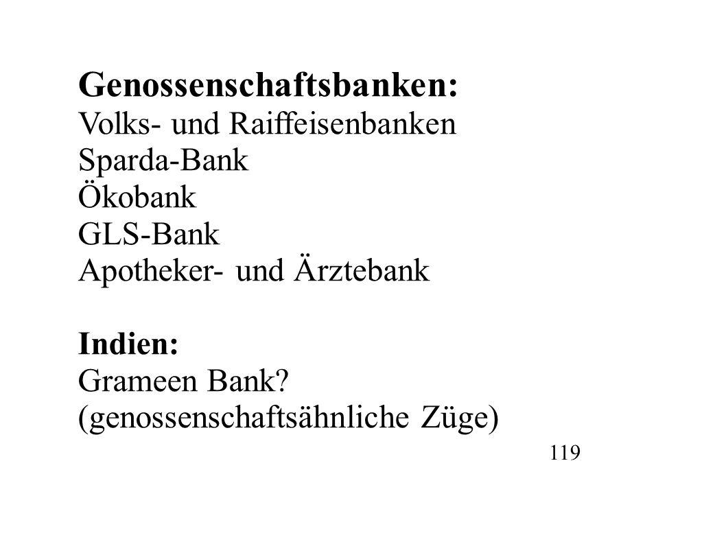 Genossenschaftsbanken: Volks- und Raiffeisenbanken Sparda-Bank Ökobank GLS-Bank Apotheker- und Ärztebank Indien: Grameen Bank? (genossenschaftsähnlich