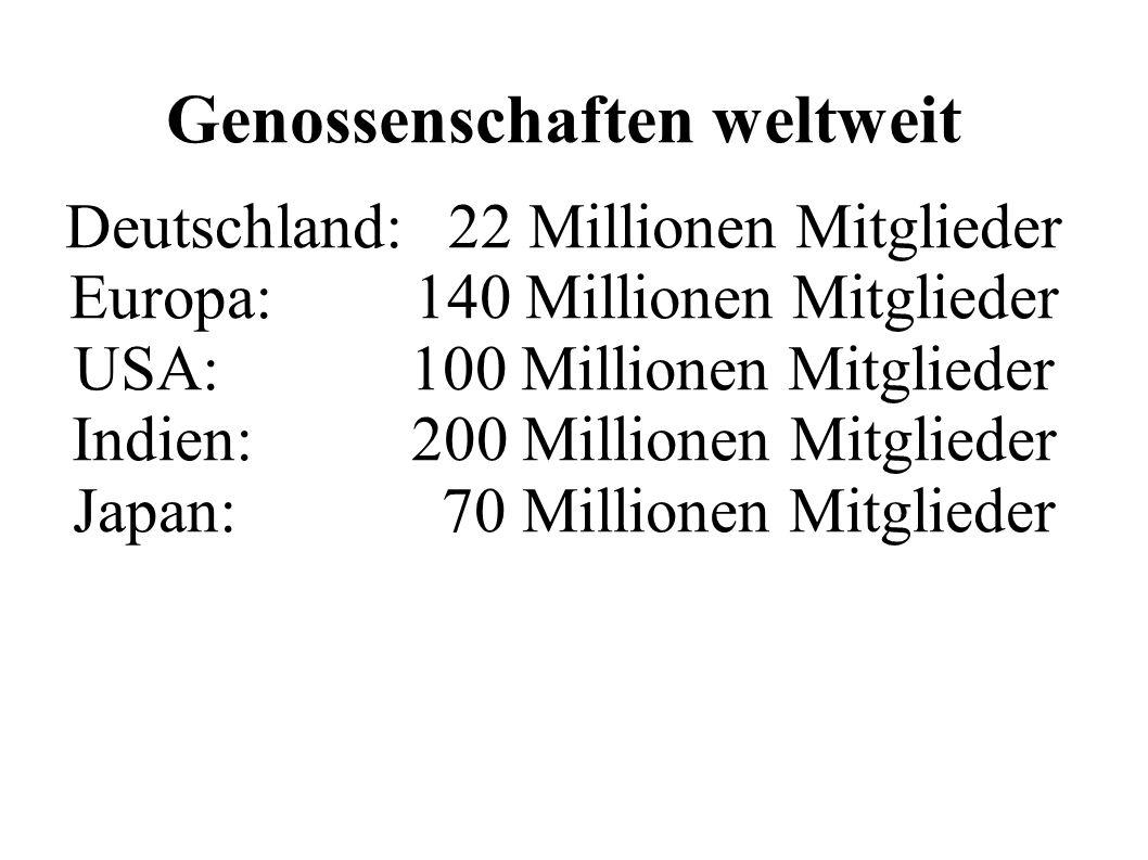 Genossenschaften weltweit Deutschland: 22 Millionen Mitglieder Europa: 140 Millionen Mitglieder USA: 100 Millionen Mitglieder Indien: 200 Millionen Mi