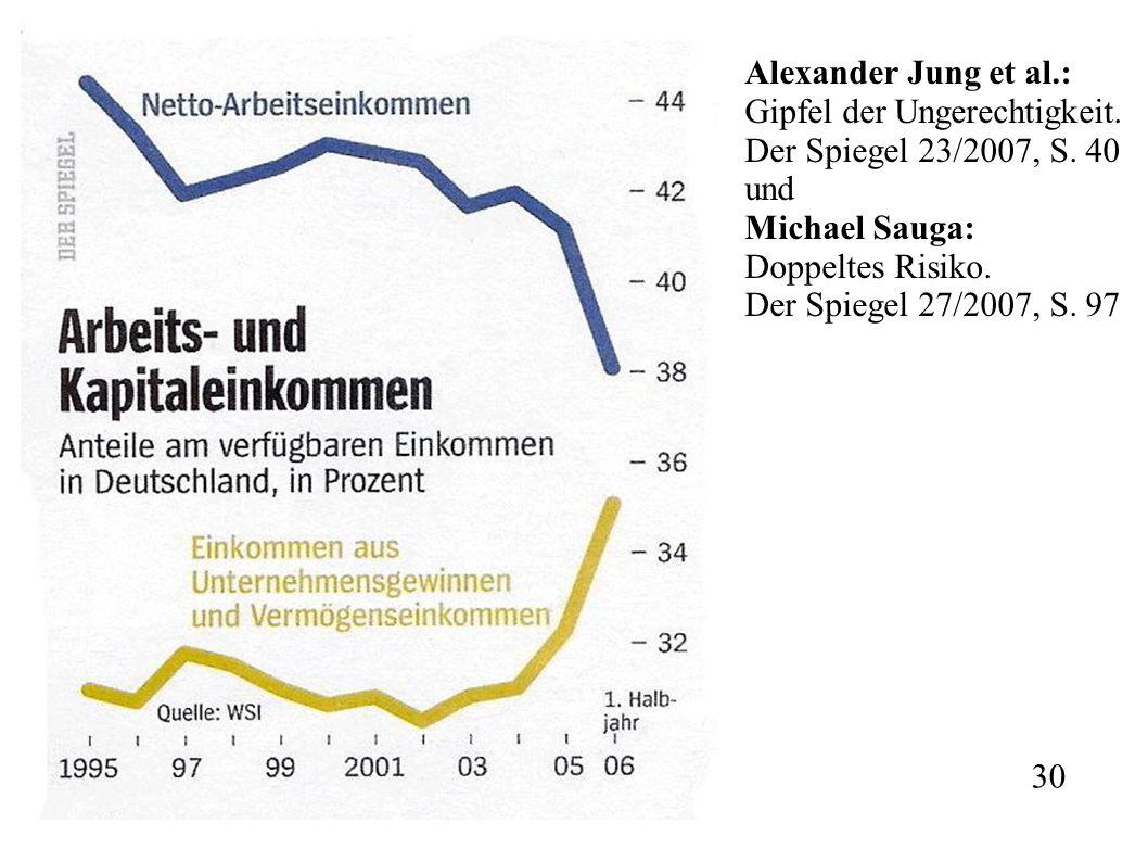 Alexander Jung et al.: Gipfel der Ungerechtigkeit. Der Spiegel 23/2007, S. 40 und Michael Sauga: Doppeltes Risiko. Der Spiegel 27/2007, S. 97 30