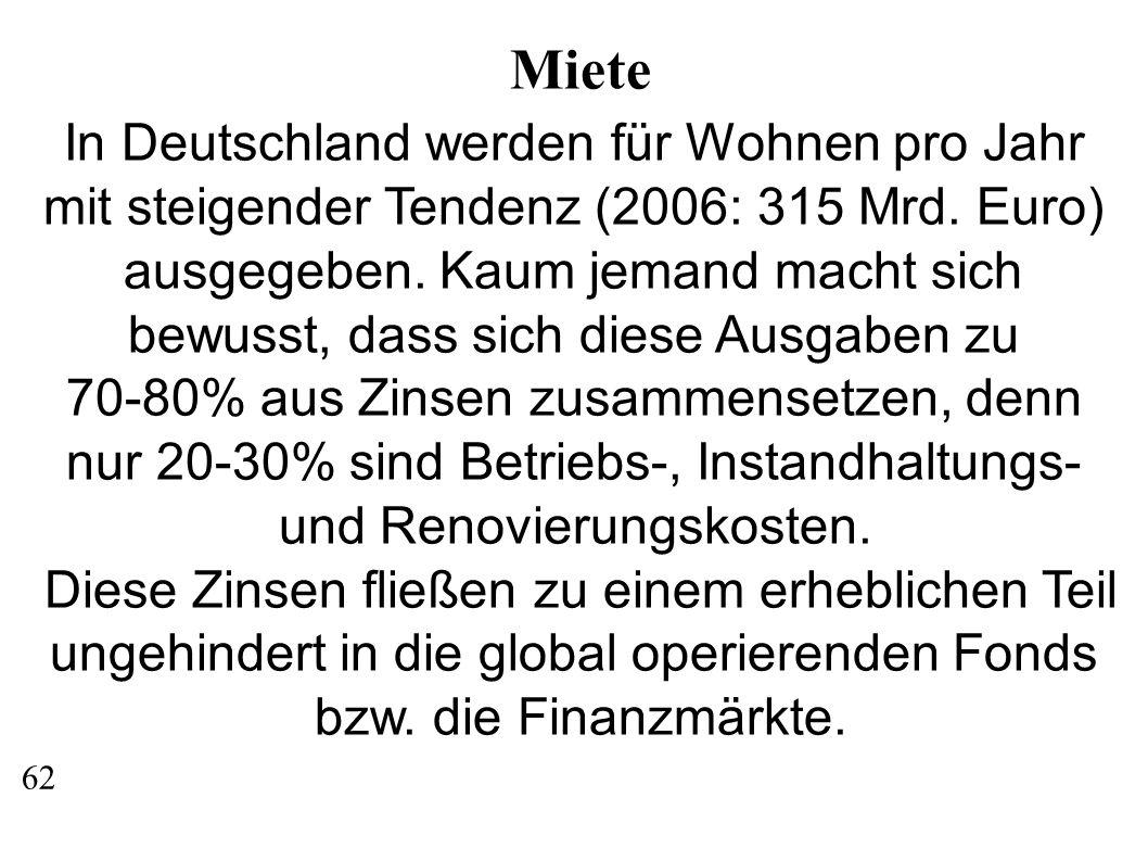 Miete In Deutschland werden für Wohnen pro Jahr mit steigender Tendenz (2006: 315 Mrd. Euro) ausgegeben. Kaum jemand macht sich bewusst, dass sich die