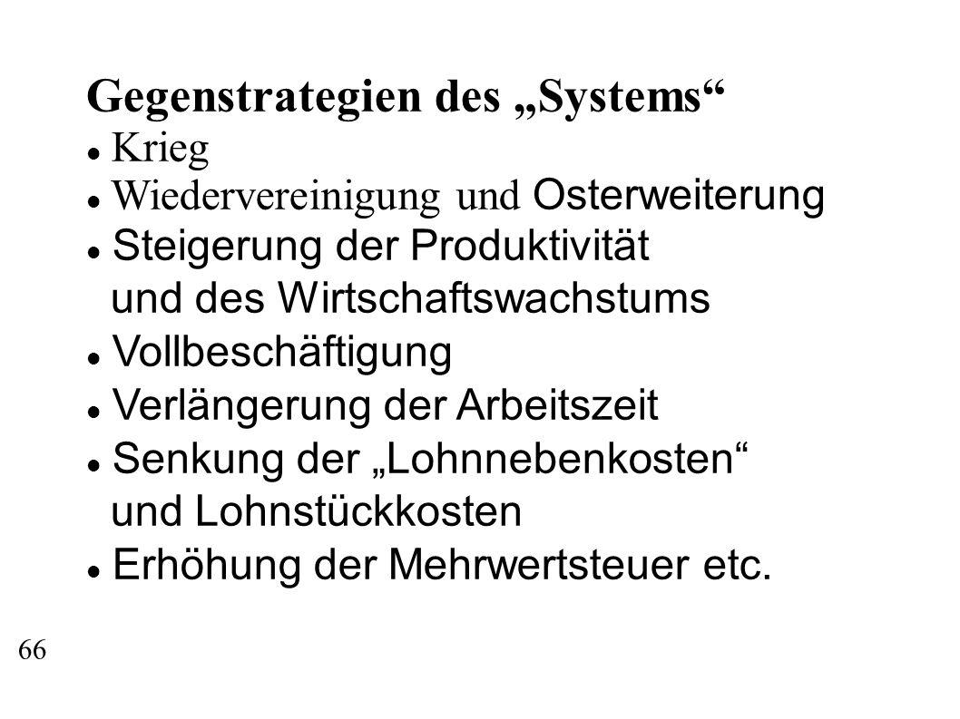 Gegenstrategien des Systems Krieg Wiedervereinigung und Osterweiterung Steigerung der Produktivität und des Wirtschaftswachstums Vollbeschäftigung Ver