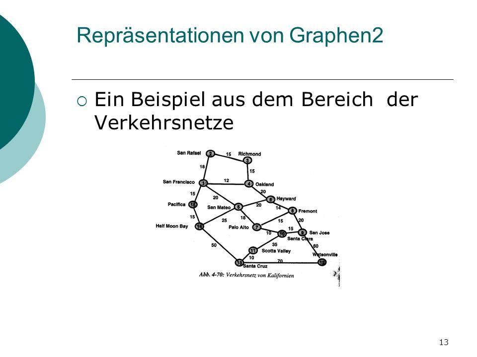13 Repräsentationen von Graphen2 Ein Beispiel aus dem Bereich der Verkehrsnetze