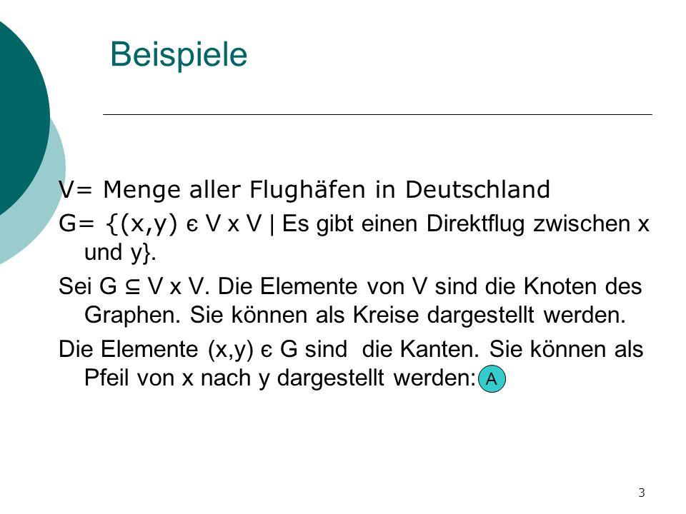 3 Beispiele V= Menge aller Flughäfen in Deutschland G= {(x,y) є V x V | Es gibt einen Direktflug zwischen x und y}. Sei G V x V. Die Elemente von V si