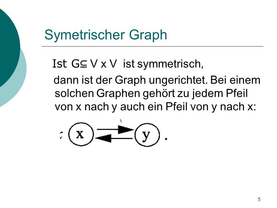 5 Symetrischer Graph Ist G V x V ist symmetrisch, dann ist der Graph ungerichtet. Bei einem solchen Graphen gehört zu jedem Pfeil von x nach y auch ei