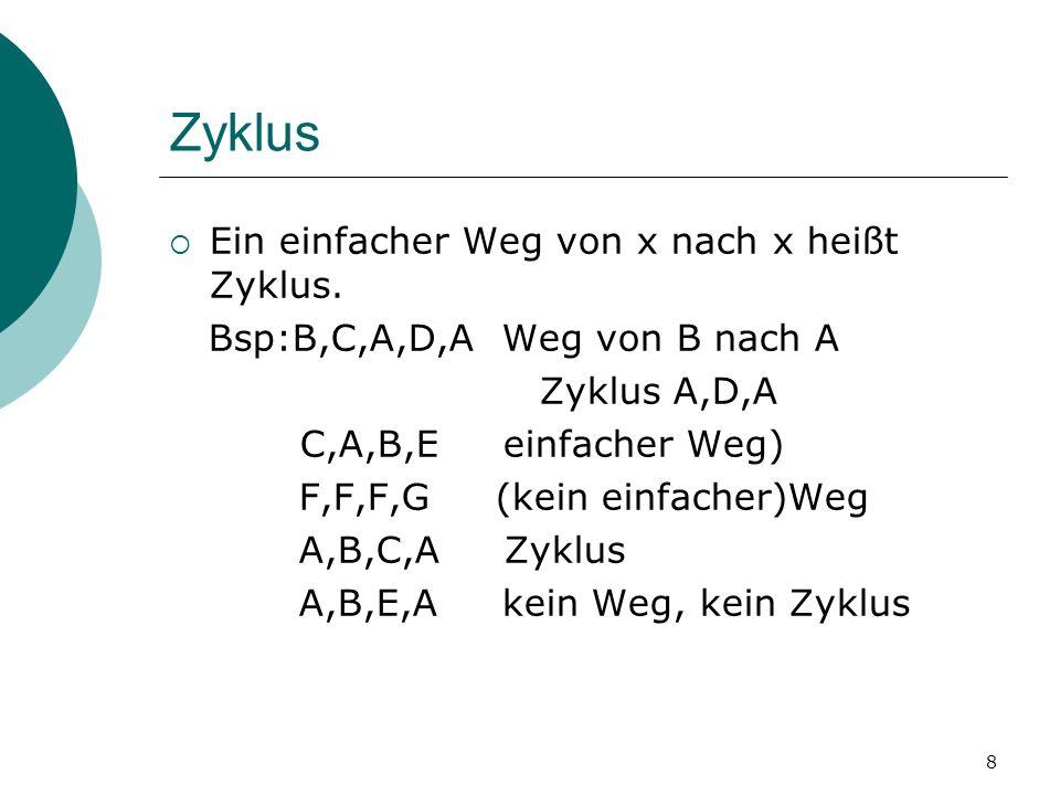 8 Zyklus Ein einfacher Weg von x nach x heißt Zyklus. Bsp:B,C,A,D,A Weg von B nach A Zyklus A,D,A C,A,B,E einfacher Weg) F,F,F,G (kein einfacher)Weg A