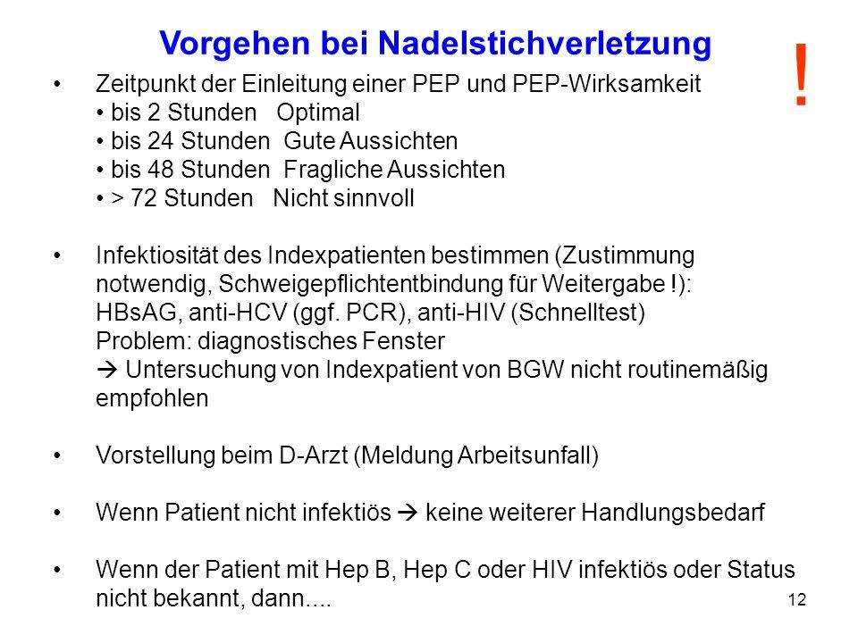 12 Vorgehen bei Nadelstichverletzung Zeitpunkt der Einleitung einer PEP und PEP-Wirksamkeit bis 2 Stunden Optimal bis 24 Stunden Gute Aussichten bis 4