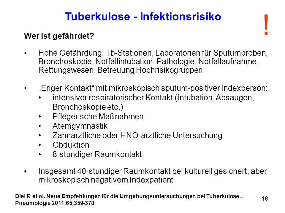16 Wer ist gefährdet? Hohe Gefährdung: Tb-Stationen, Laboratorien für Sputumproben, Bronchoskopie, Notfallintubation, Pathologie, Notfallaufnahme, Ret