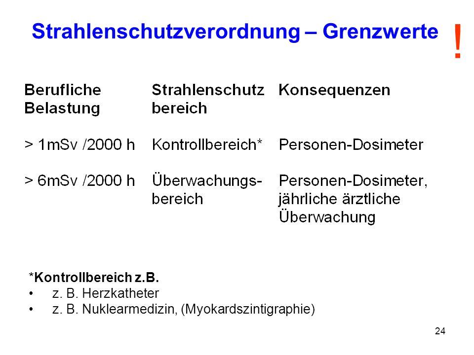 24 Strahlenschutzverordnung – Grenzwerte *Kontrollbereich z.B. z. B. Herzkatheter z. B. Nuklearmedizin, (Myokardszintigraphie) !