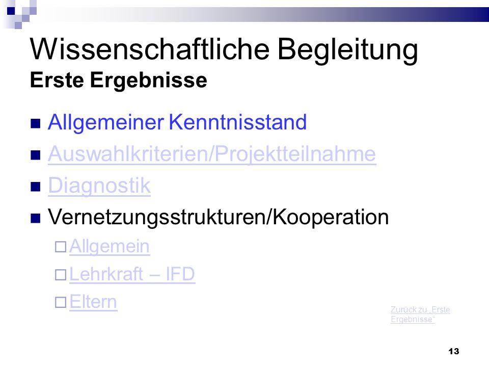 13 Wissenschaftliche Begleitung Erste Ergebnisse Allgemeiner Kenntnisstand Auswahlkriterien/Projektteilnahme Diagnostik Vernetzungsstrukturen/Kooperat