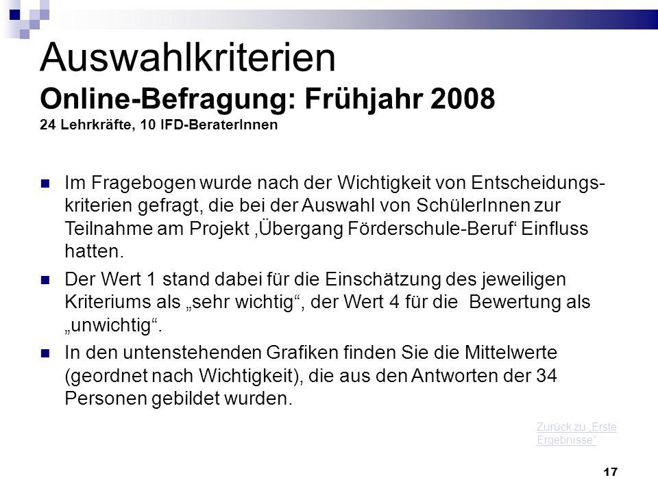 17 Auswahlkriterien Online-Befragung: Frühjahr 2008 24 Lehrkräfte, 10 IFD-BeraterInnen Im Fragebogen wurde nach der Wichtigkeit von Entscheidungs- kri