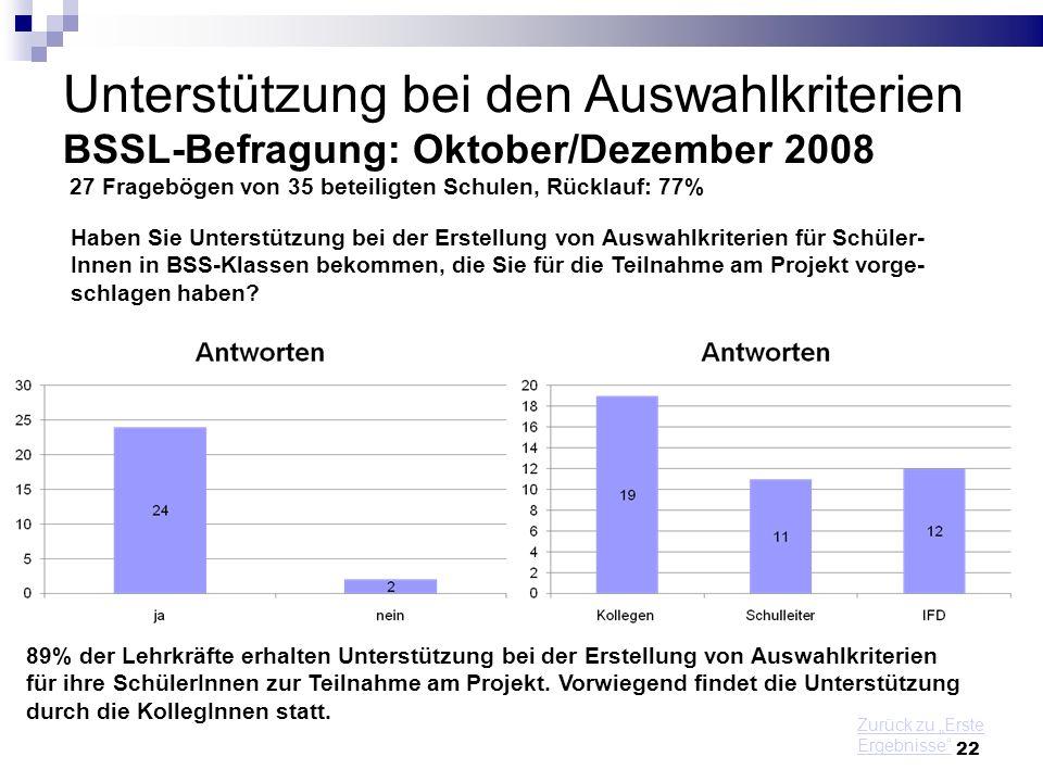 22 Unterstützung bei den Auswahlkriterien BSSL-Befragung: Oktober/Dezember 2008 27 Fragebögen von 35 beteiligten Schulen, Rücklauf: 77% 89% der Lehrkr