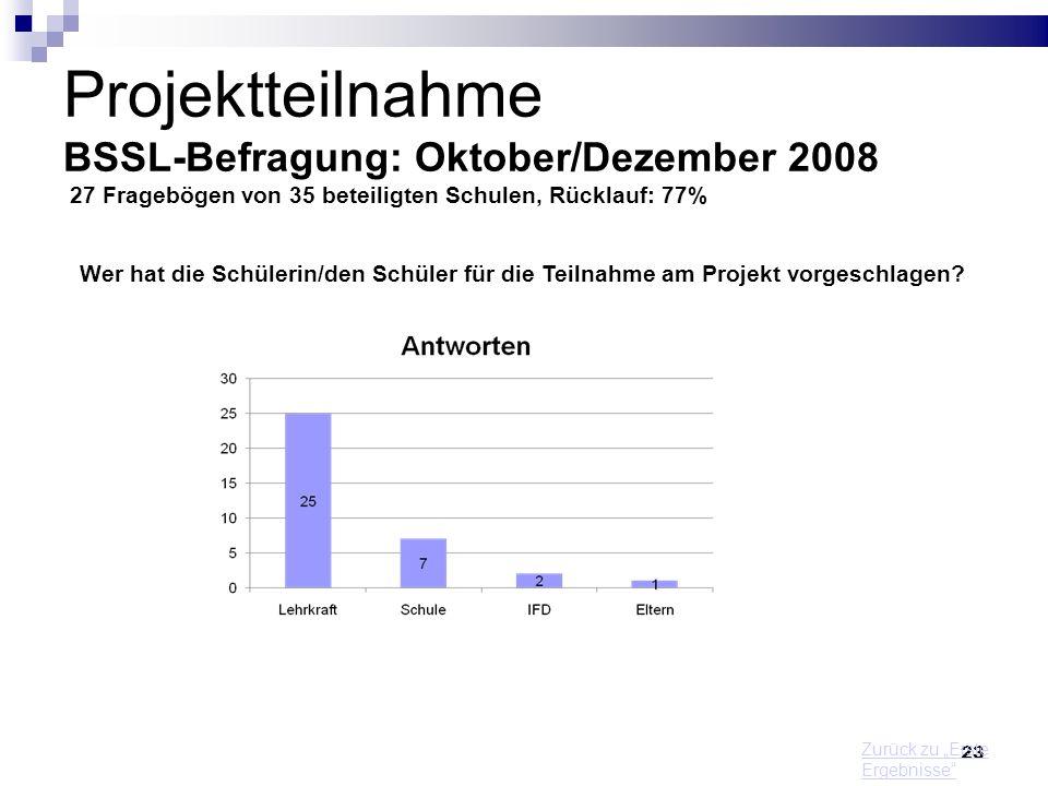 23 Projektteilnahme BSSL-Befragung: Oktober/Dezember 2008 27 Fragebögen von 35 beteiligten Schulen, Rücklauf: 77% Wer hat die Schülerin/den Schüler fü