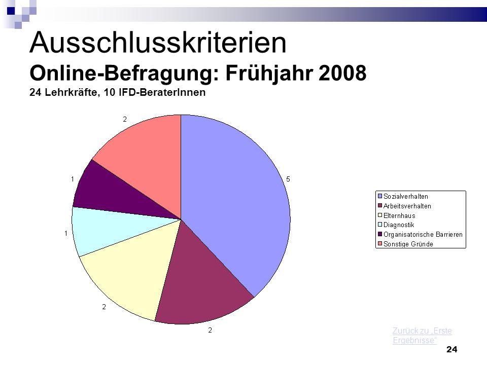 24 Ausschlusskriterien Online-Befragung: Frühjahr 2008 24 Lehrkräfte, 10 IFD-BeraterInnen Zurück zu Erste Ergebnisse