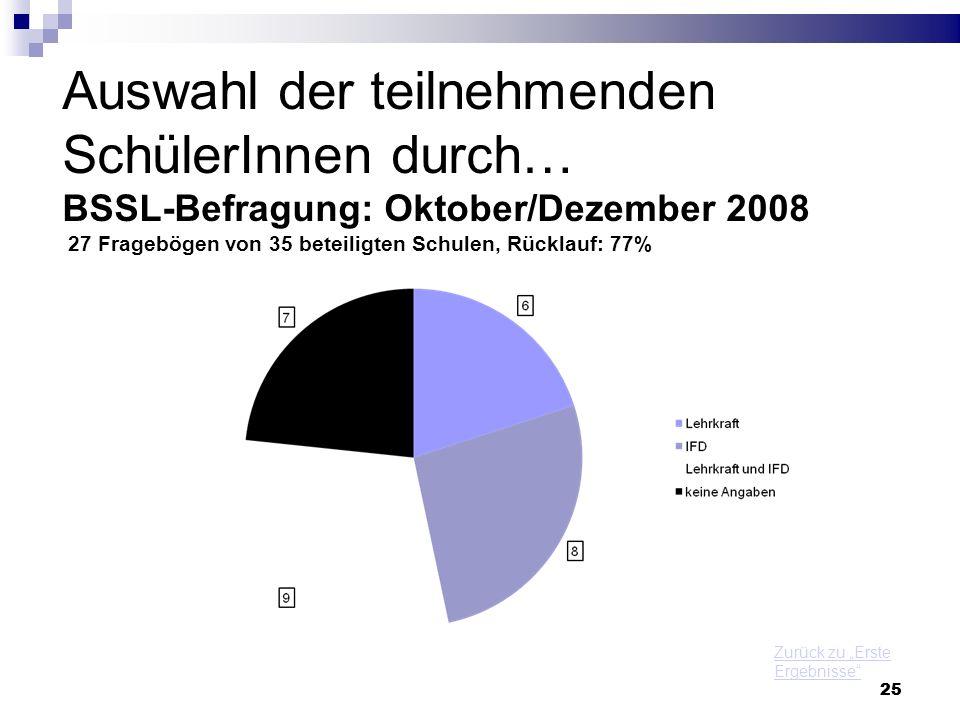 25 Auswahl der teilnehmenden SchülerInnen durch… BSSL-Befragung: Oktober/Dezember 2008 27 Fragebögen von 35 beteiligten Schulen, Rücklauf: 77% 25 Zurü