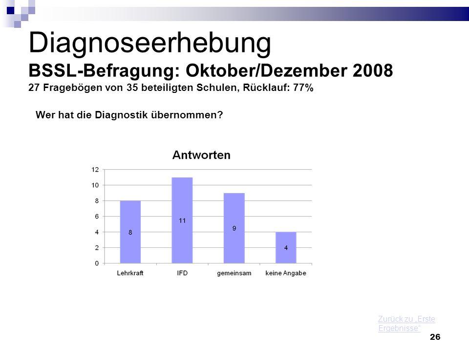 26 Diagnoseerhebung BSSL-Befragung: Oktober/Dezember 2008 27 Fragebögen von 35 beteiligten Schulen, Rücklauf: 77% Zurück zu Erste Ergebnisse Wer hat d