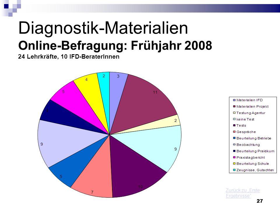 27 Diagnostik-Materialien Online-Befragung: Frühjahr 2008 24 Lehrkräfte, 10 IFD-BeraterInnen 27 Zurück zu Erste Ergebnisse